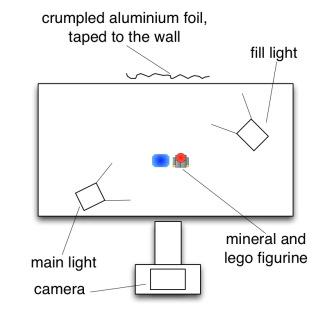 20131222-minerals-studio-setup